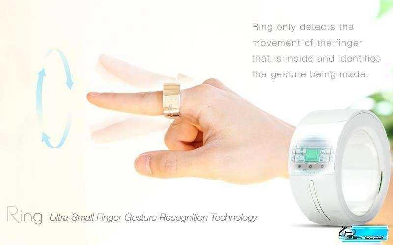Смарт-кольцо Ring – управляй смартфоном, smartwatch или google glass