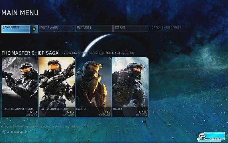 Обзор игры Halo: The Master Chief Collection