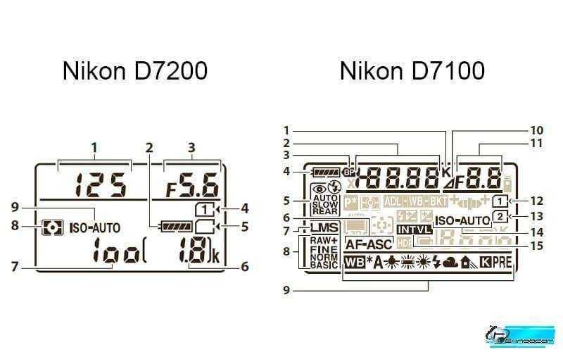 Фотокамера Nikon D7200