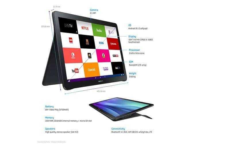 планшет Samsung Galaxy View