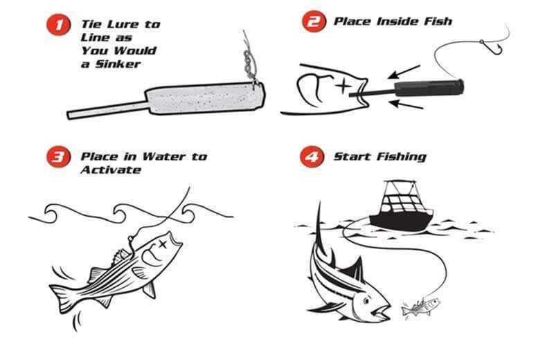 Рыболовная приманка Zombait