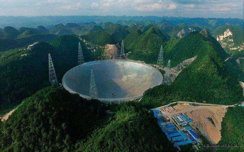 радиотелескоп «FAST»