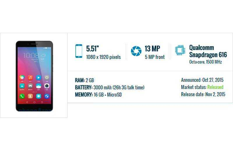 характеристики Huawei Honor 5X