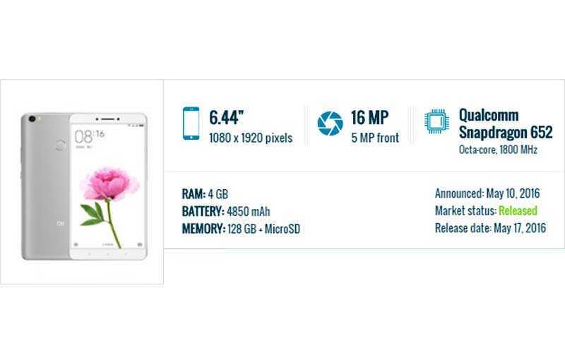 характеристики Xiaomi Mi Max