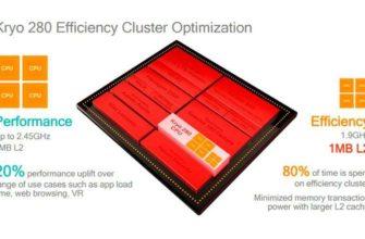 Qualcomm Snapdragon 835 - Несет Adreno 540 GPU и Quick Charge 4