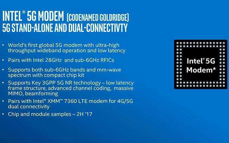 Intel 5G модем с 5 Гбит скоростью загрузки