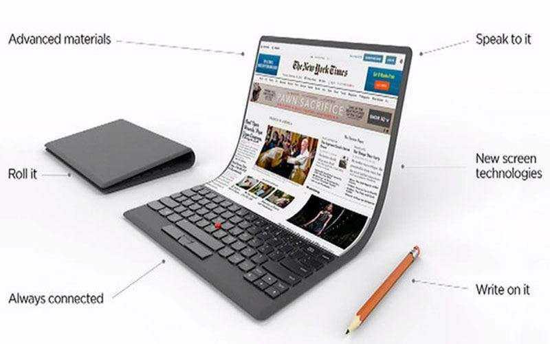 Концепция ноутбуков Lenovo ThinkPad с изгибающимся экраном