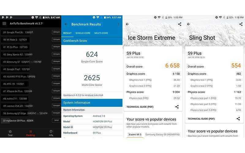 Тест HomTom S9 Plus