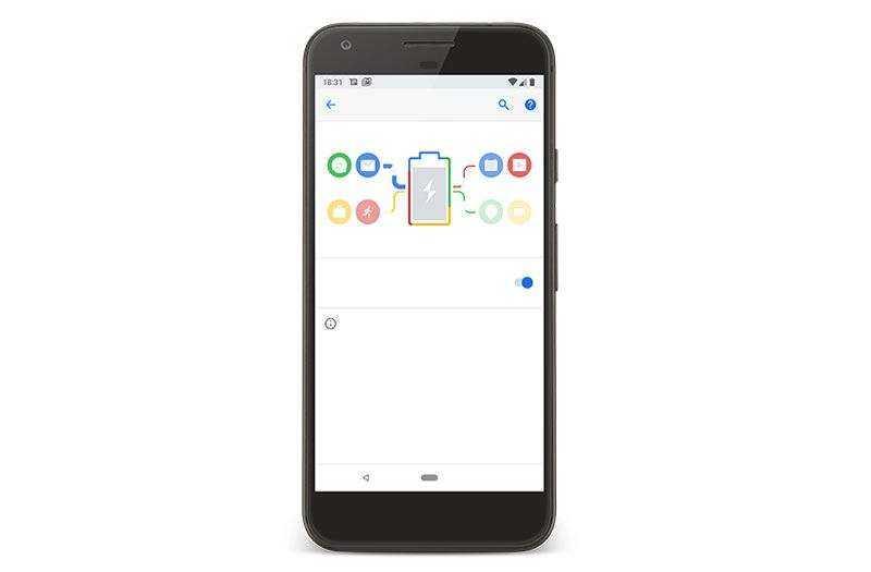 ИИ Android P