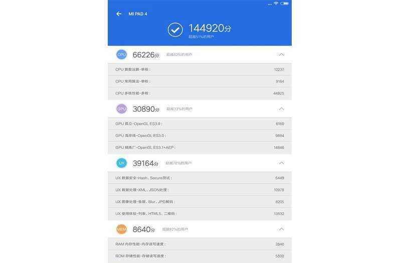 Тест Xiaomi Mi Pad 4