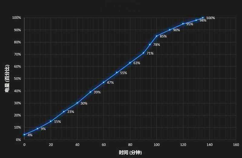 Аккумулятор Meizu M6T