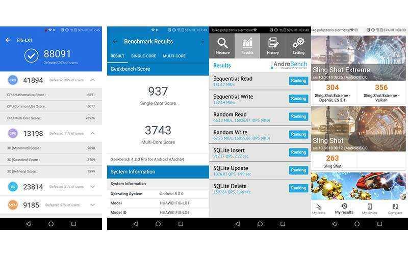 Тест Huawei P Smart
