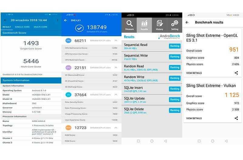 Тест Huawei Mate 20 Lite