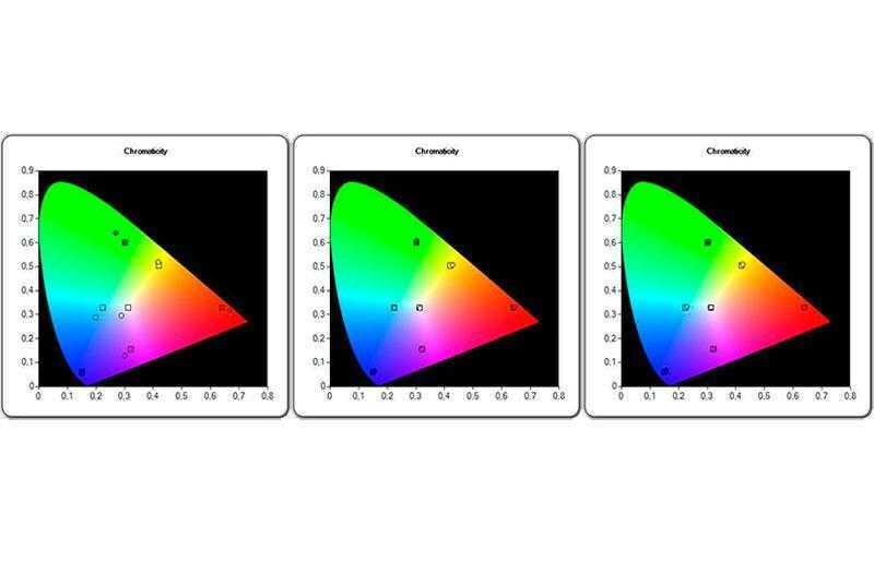 Тест Sony XF9005