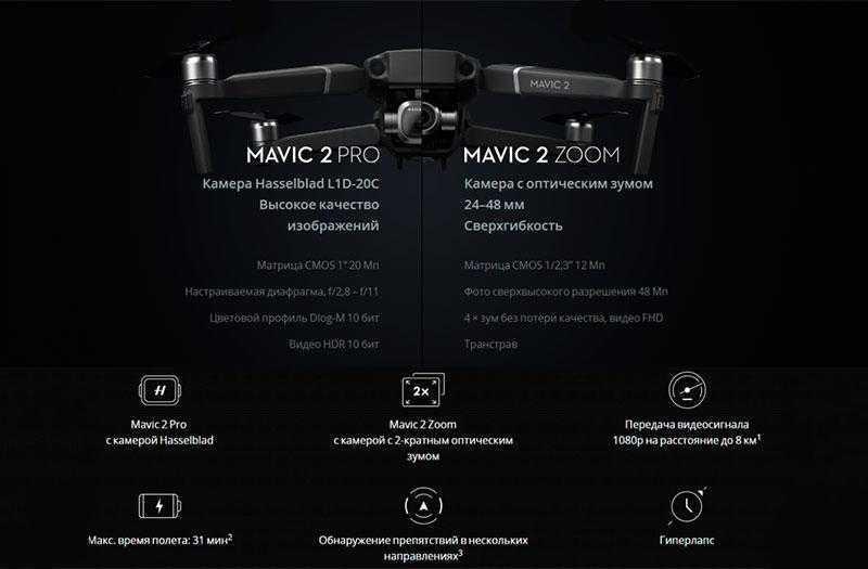 DJI Mavic 2 спецификации