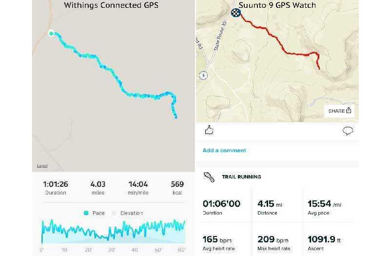 Withings Steel HR Sport GPS