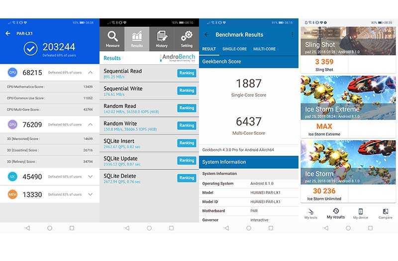 Тест Huawei Nova 3 производительность