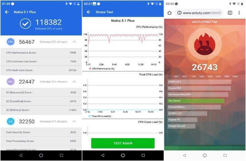 Тест Nokia 5.1 Plus