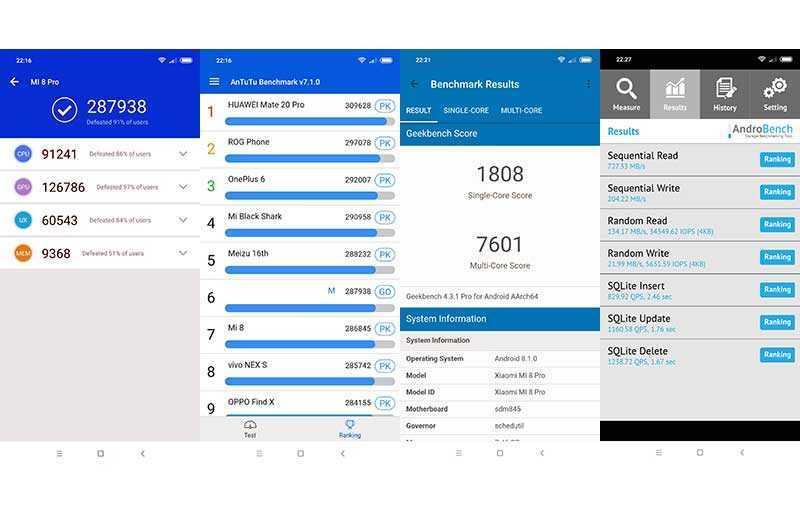 Тест Xiaomi Mi 8 Pro