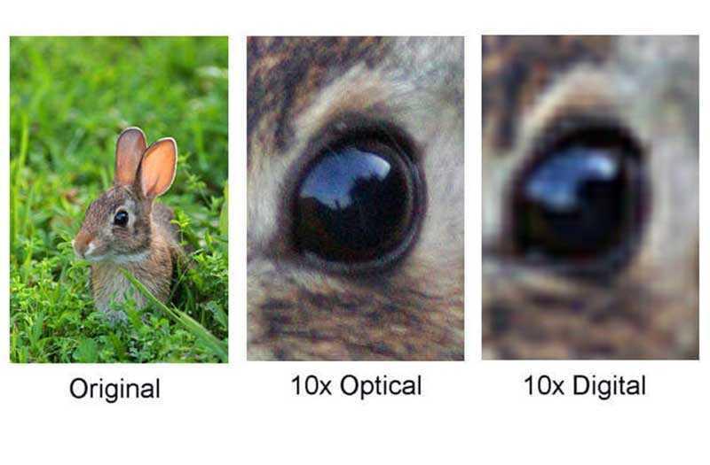 Цифровой и оптический зумЦифровой и оптический зум