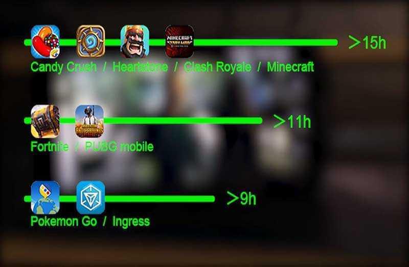 Doogee S70 автономность в играх