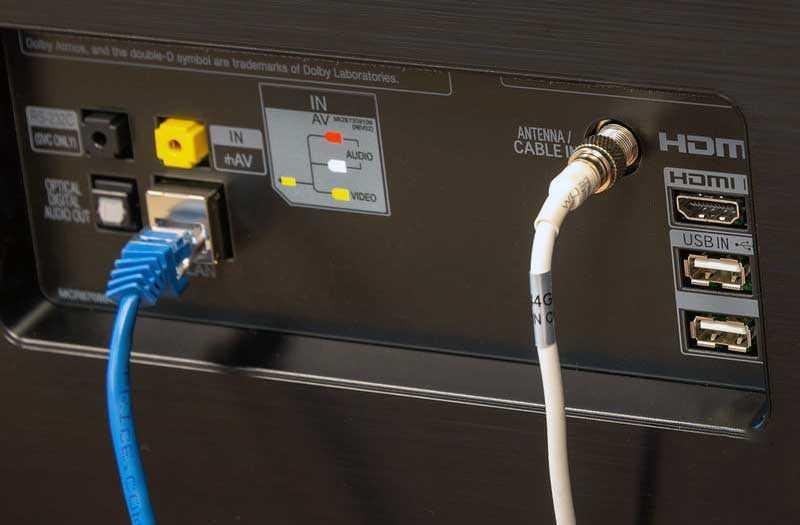 LG OLED TV E8 разъёмы