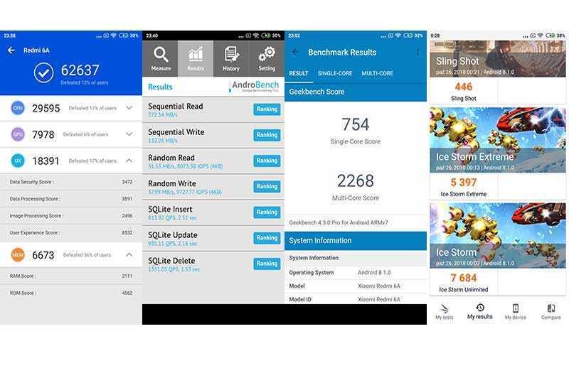 Тесты Xiaomi Redmi 6A