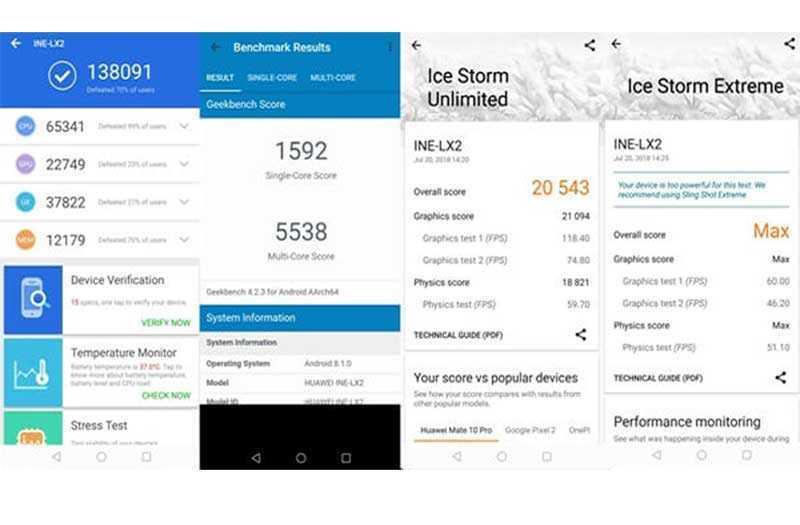 Тест Huawei Nova 3i