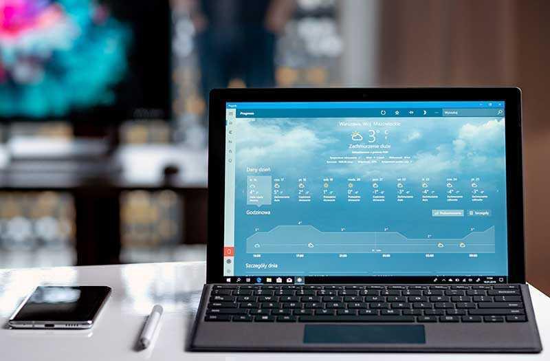 Microsoft Surface Pro 6 производительность