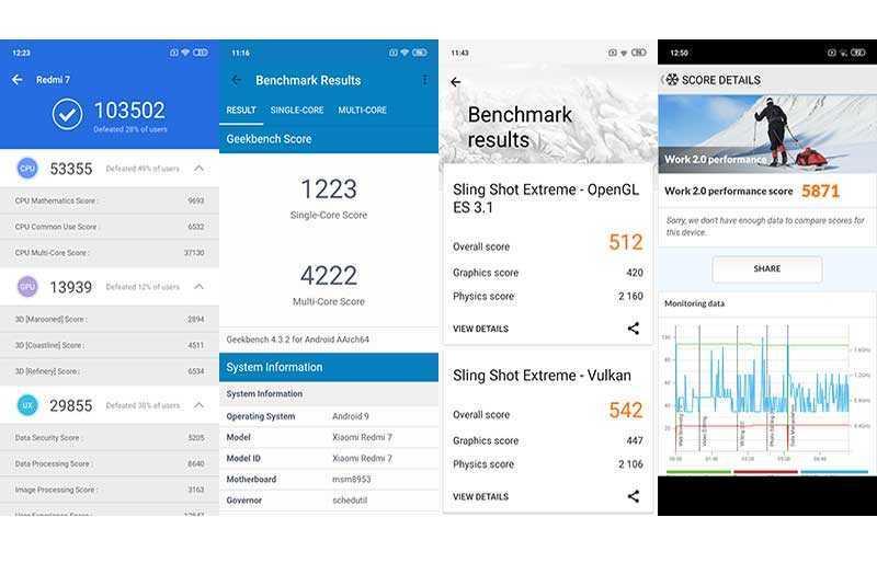 Xiaomi Redmi 7 производительность