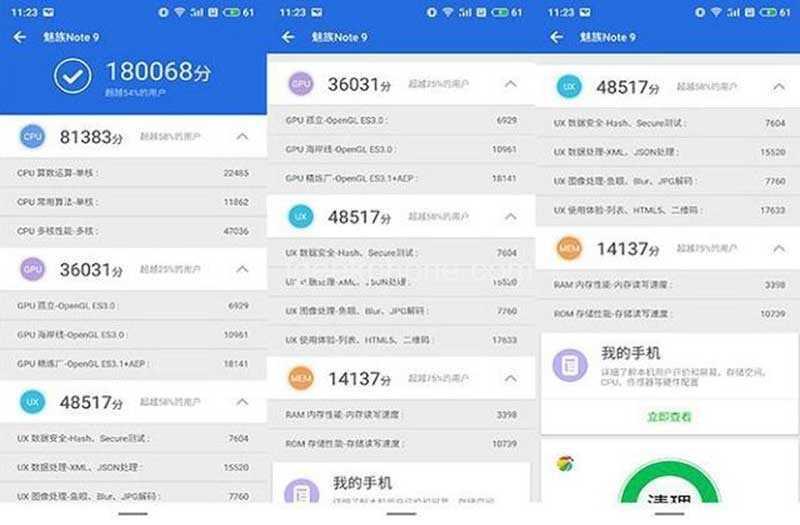 Meizu Note 9 тесты