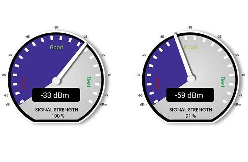 Тест D-Link DIR-853