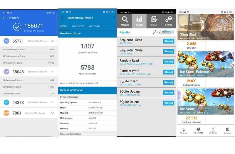 Oppo RX17 Pro произыодительность