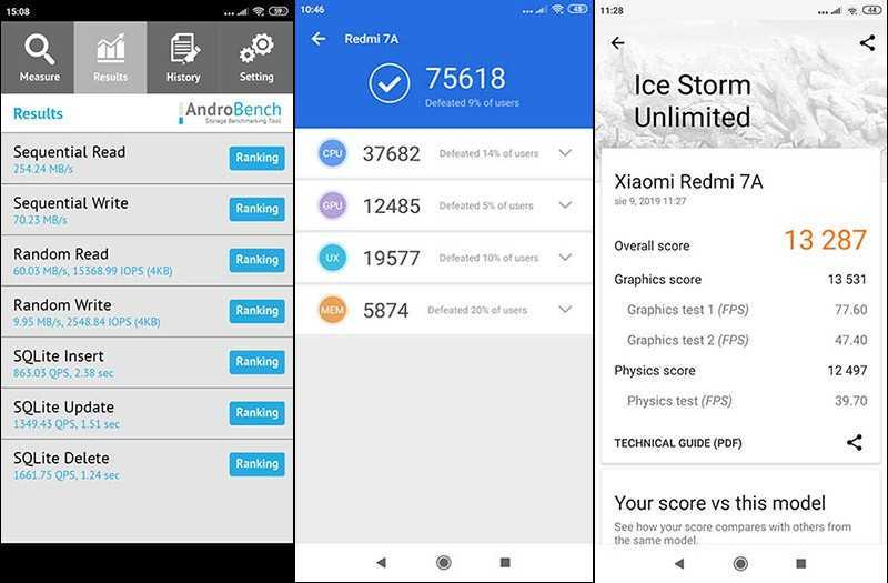 Xiaomi Redmi 7A тесты