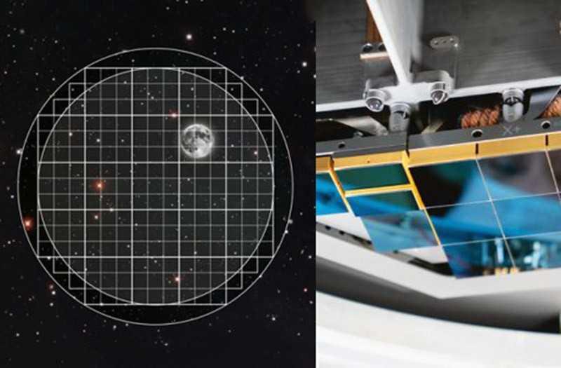 LSST конструкция камеры