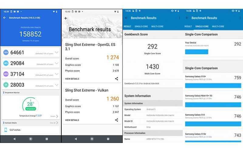 Тесты Motorola One Macro