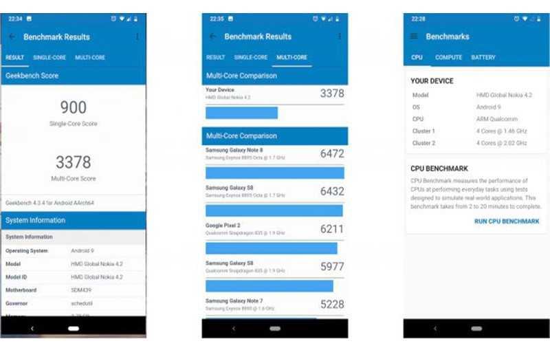 Тест Nokia 4.2