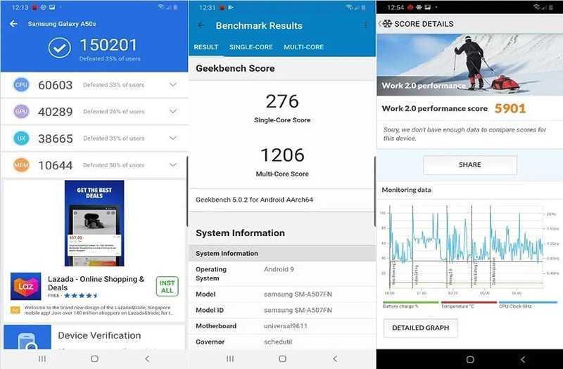 Тест Samsung Galaxy A50s