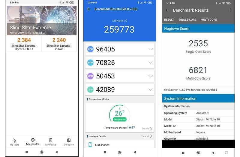 Тест Xiaomi Mi Note 10