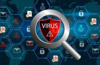 Лучший антивирус 2020 года — рейтинг