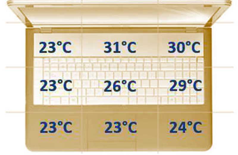 Температуры HP 15s