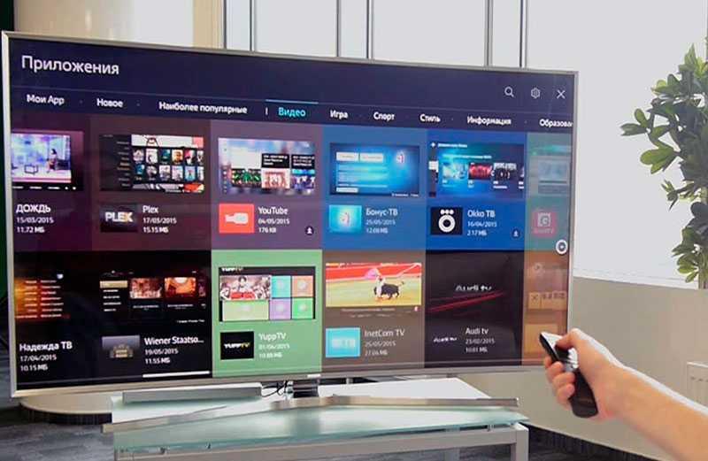 Smart TV — это больше, чем телевидение
