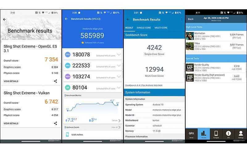 Тесты Motorola Edge Plus