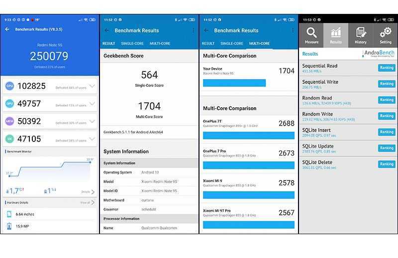 Тест Xiaomi Redmi Note 9S
