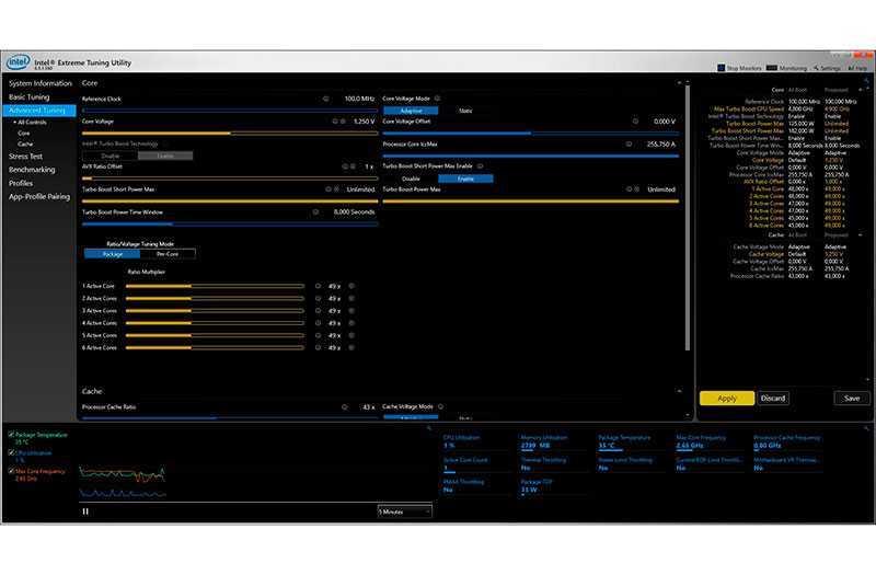 Программа для разгона процессора intel core i5