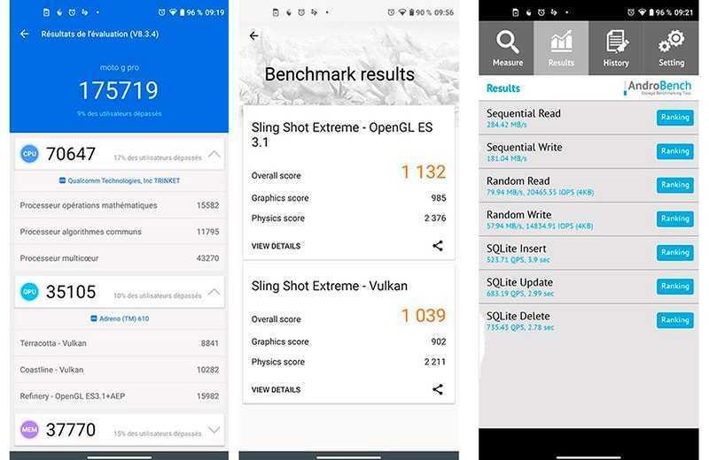 Тесты Motorola Moto G Pro