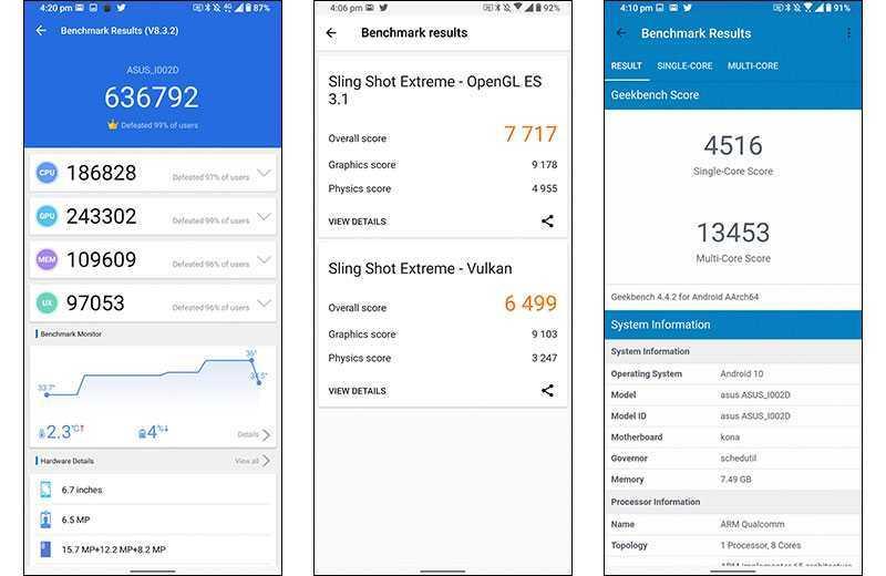 Тест Asus Zenfone 7 Pro