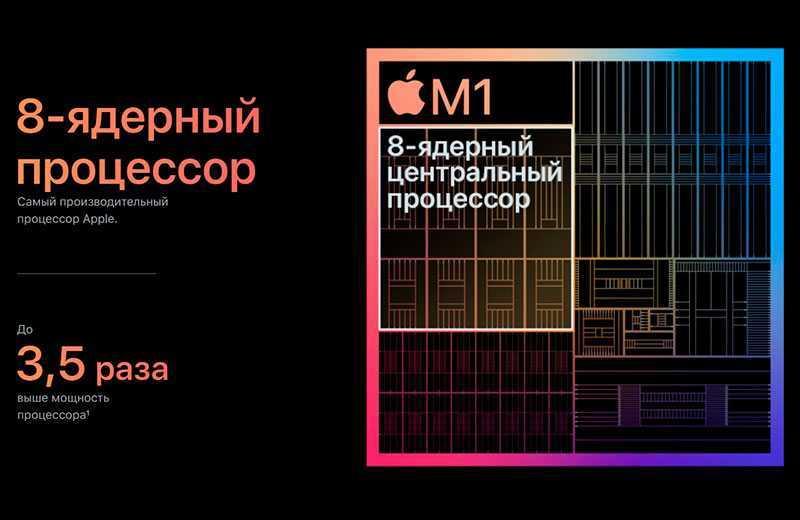 Apple MacBook Air компоненты M1