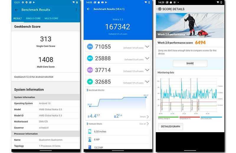 Тесты Nokia 3.4