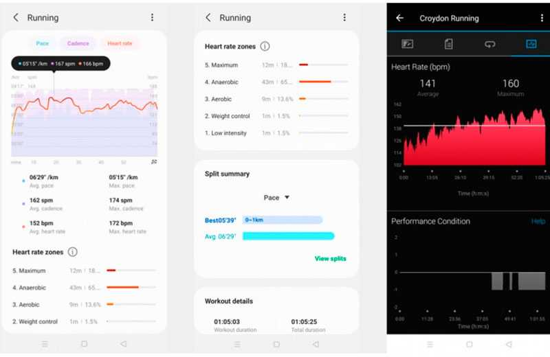 Samsung Galaxy Fit 2 приложение